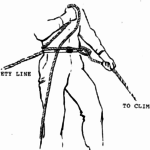 All about belaying – how to apply friction to a rope to arrest a stranded climber.