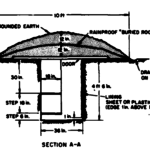 How to build a door-covered or pole-covered trench shelter for protection against elements, natural disasters, and nuclear fallout